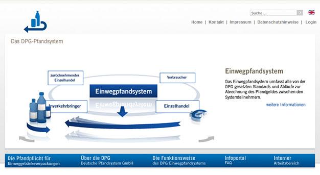 Aktualisierung der DPG Homepage